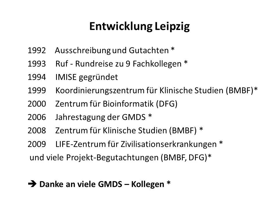 Entwicklung Leipzig 1992 Ausschreibung und Gutachten * 1993 Ruf - Rundreise zu 9 Fachkollegen * 1994IMISE gegründet 1999Koordinierungszentrum für Klinische Studien (BMBF)* 2000Zentrum für Bioinformatik (DFG) 2006Jahrestagung der GMDS * 2008Zentrum für Klinische Studien (BMBF) * 2009LIFE-Zentrum für Zivilisationserkrankungen * und viele Projekt-Begutachtungen (BMBF, DFG)*  Danke an viele GMDS – Kollegen *