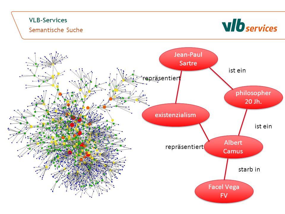 VLB-Services Semantische Suche Albert Camus Facel Vega FV Jean-Paul Sartre philosopher 20 Jh.