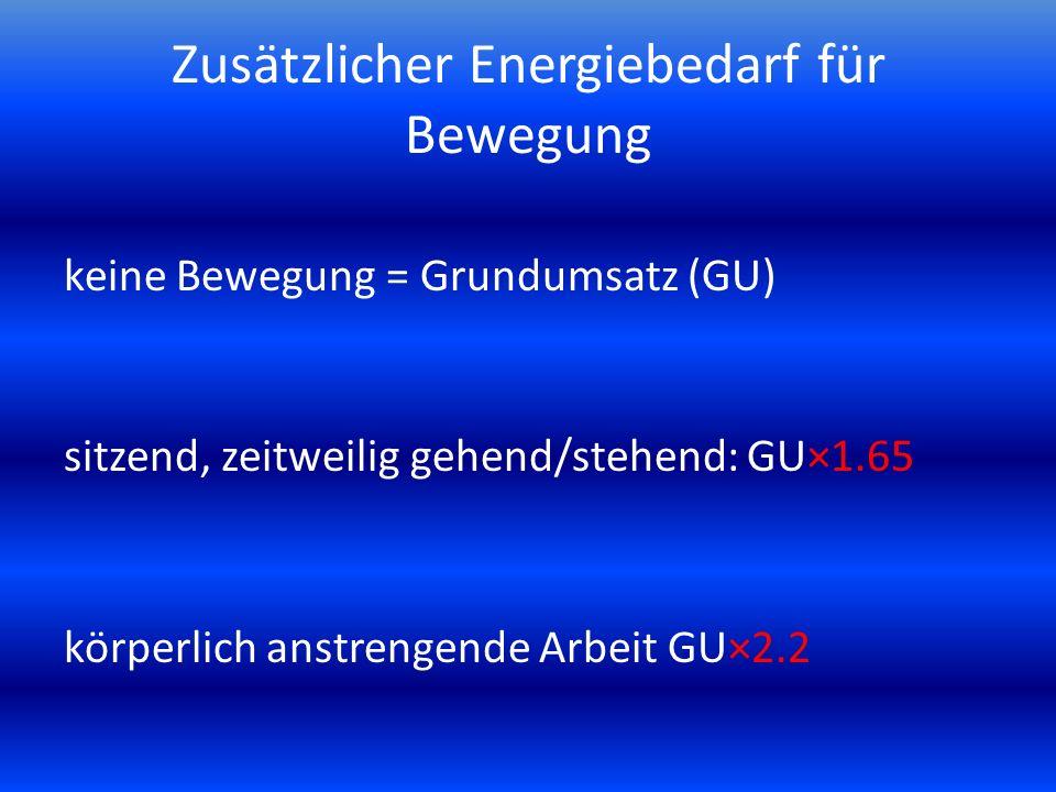 Zusätzlicher Energiebedarf für Bewegung keine Bewegung = Grundumsatz (GU) sitzend, zeitweilig gehend/stehend: GU×1.65 körperlich anstrengende Arbeit GU×2.2