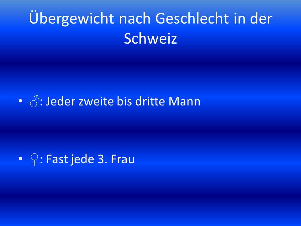 Übergewicht nach Geschlecht in der Schweiz ♂ : Jeder zweite bis dritte Mann ♀ : Fast jede 3. Frau