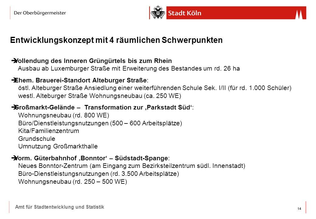 14 Amt für Stadtentwicklung und Statistik Entwicklungskonzept mit 4 räumlichen Schwerpunkten  Vollendung des Inneren Grüngürtels bis zum Rhein Ausbau ab Luxemburger Straße mit Erweiterung des Bestandes um rd.