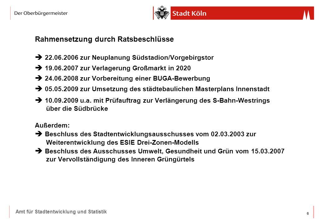 66 Amt für Stadtentwicklung und Statistik Rahmensetzung durch Ratsbeschlüsse  22.06.2006 zur Neuplanung Südstadion/Vorgebirgstor  19.06.2007 zur Ver