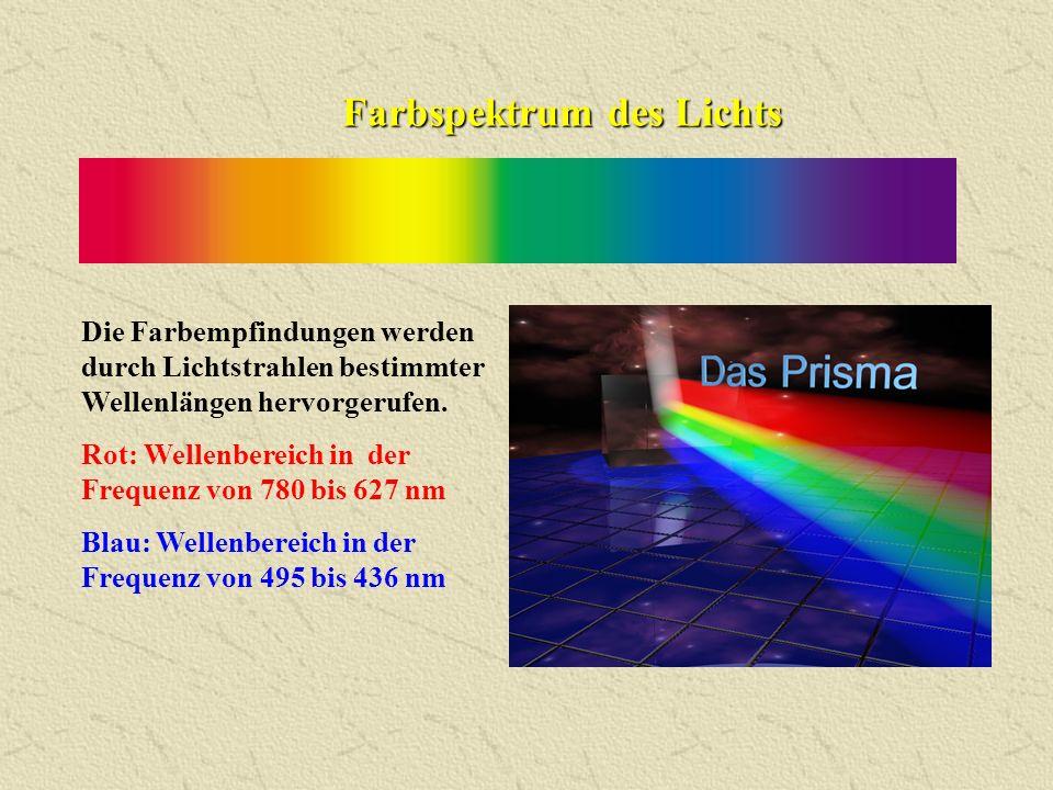 Farbspektrum des Lichts Die Farbempfindungen werden durch Lichtstrahlen bestimmter Wellenlängen hervorgerufen. Rot: Wellenbereich in der Frequenz von