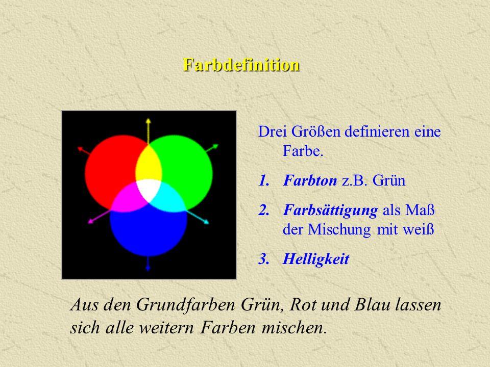Farbdefinition Drei Größen definieren eine Farbe. 1.Farbton z.B. Grün 2.Farbsättigung als Maß der Mischung mit weiß 3.Helligkeit Aus den Grundfarben G