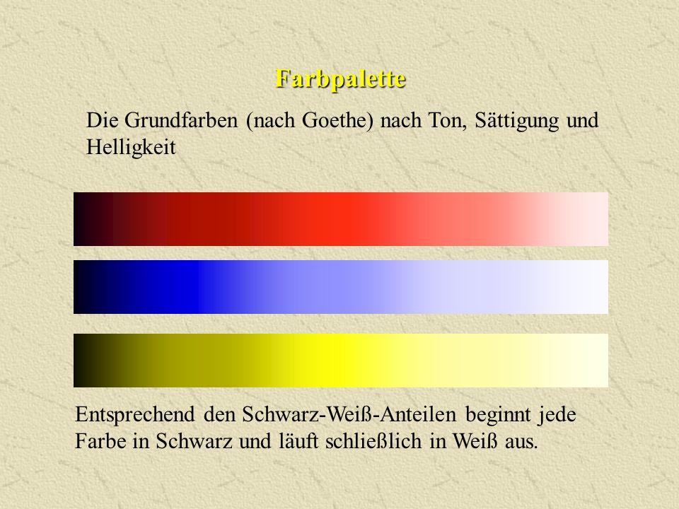 Farbpalette Die Grundfarben (nach Goethe) nach Ton, Sättigung und Helligkeit Entsprechend den Schwarz-Weiß-Anteilen beginnt jede Farbe in Schwarz und