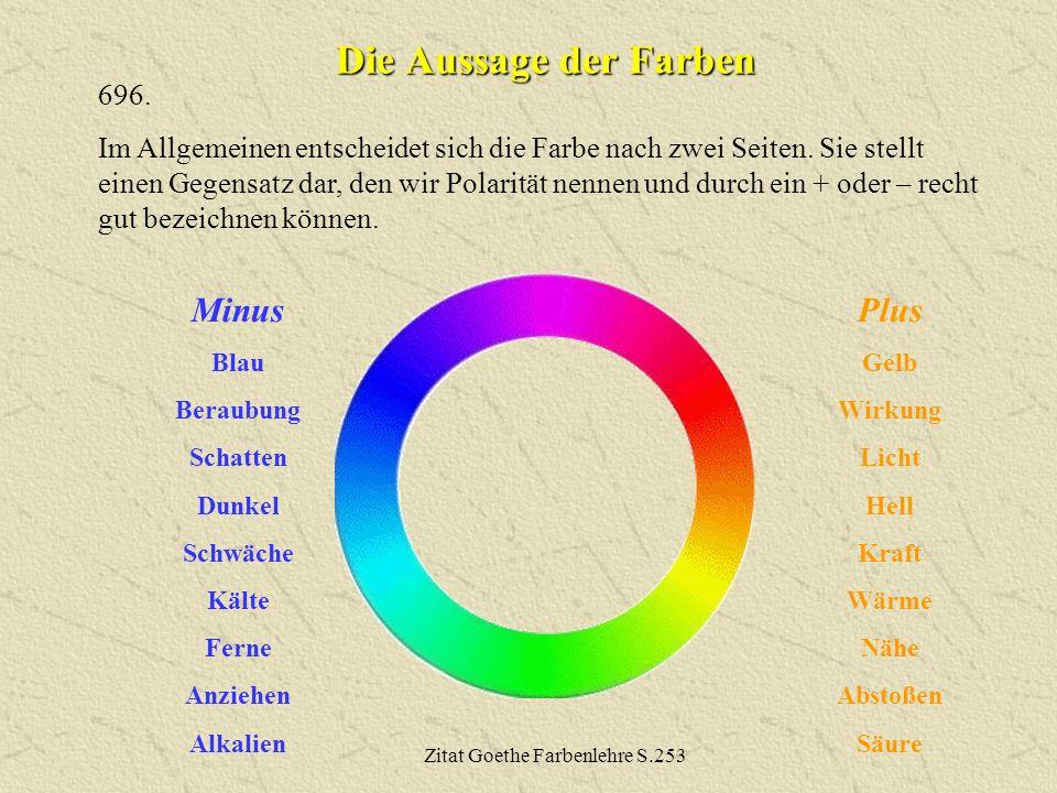 Die Aussage der Farben 696. Im Allgemeinen entscheidet sich die Farbe nach zwei Seiten. Sie stellt einen Gegensatz dar, den wir Polarität nennen und d