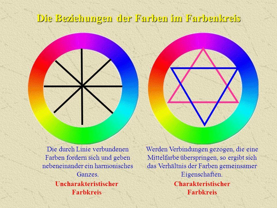 Die Beziehungen der Farben im Farbenkreis Die durch Linie verbundenen Farben fordern sich und geben nebeneinander ein harmonisches Ganzes. Uncharakter