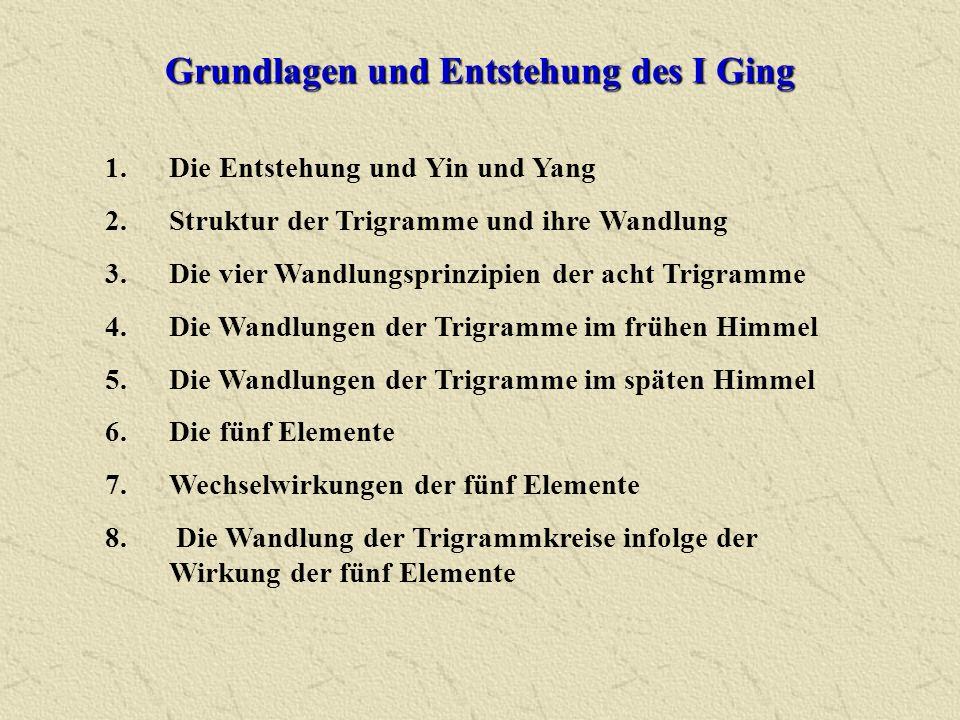 Grundlagen und Entstehung des I Ging 1.Die Entstehung und Yin und Yang 2.Struktur der Trigramme und ihre Wandlung 3.Die vier Wandlungsprinzipien der a
