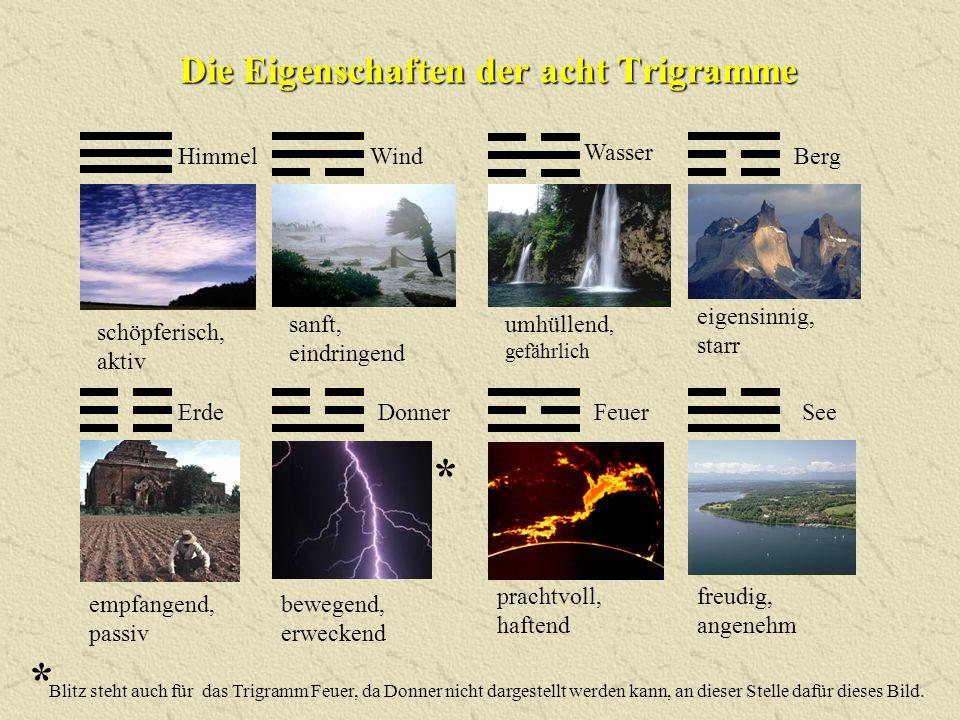 Erde WindHimmelBerg DonnerFeuerSee Die Eigenschaften der acht Trigramme Wasser schöpferisch, aktiv sanft, eindringend umhüllend, gefährlich eigensinni