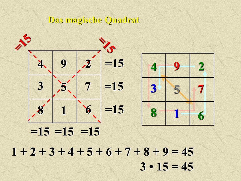 1 2 3 4 9 6 7 8 5 =15 =15=15 3 15 = 45 =15 =15 =15 =15 1 + 2 + 3 + 4 + 5 + 6 + 7 + 8 + 9 = 45 =15 Das magische Quadrat 1 2 3 4 9 6 7 8 5