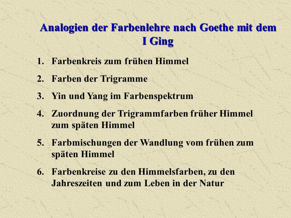Analogien der Farbenlehre nach Goethe mit dem I Ging 1.Farbenkreis zum frühen Himmel 2.Farben der Trigramme 3.Yin und Yang im Farbenspektrum 4.Zuordnu