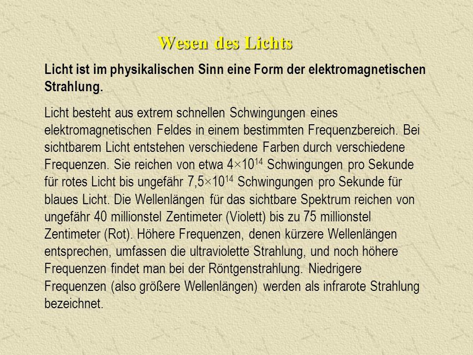 Wesen des Lichts Licht ist im physikalischen Sinn eine Form der elektromagnetischen Strahlung. Licht besteht aus extrem schnellen Schwingungen eines e