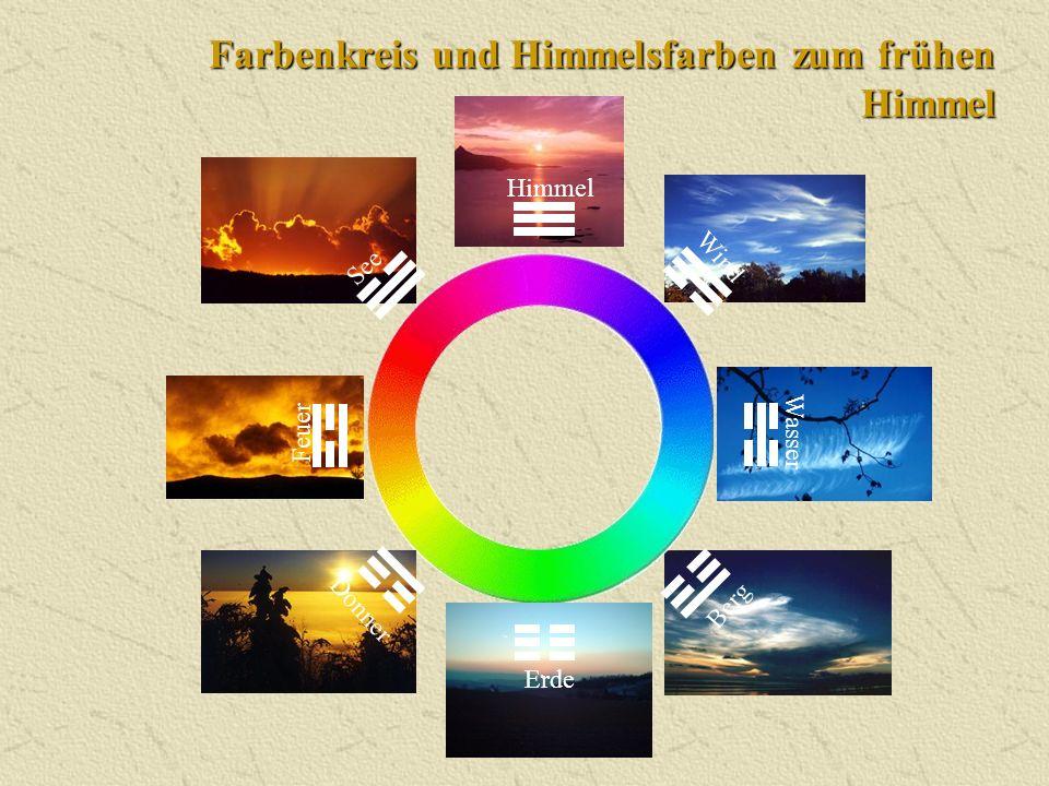 Farbenkreis und Himmelsfarben zum frühen Himmel Himmel Donner Wasser Berg Erde Wind Feuer See