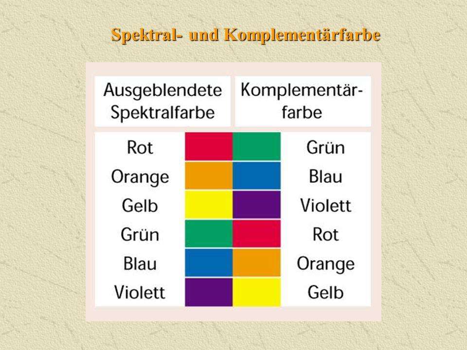 Spektral- und Komplementärfarbe
