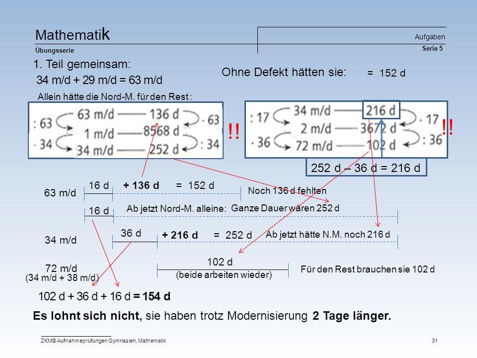 Ma t he m at i k Übungsserie Aufgaben Serie 5 ZKM© Aufnahmeprüfungen Gymnasien, Mathematik31 34 m/d + 29 m/d = 63 m/d 102 d + 36 d + 16 d = 154 d Es l