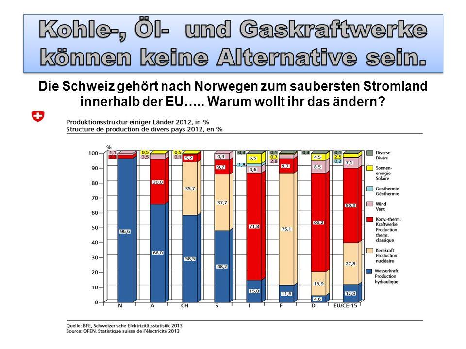 Die Schweiz gehört nach Norwegen zum saubersten Stromland innerhalb der EU….. Warum wollt ihr das ändern?