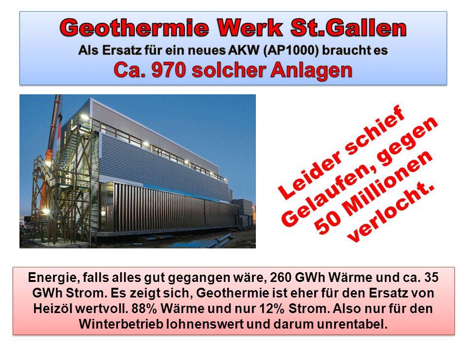 Energie, falls alles gut gegangen wäre, 260 GWh Wärme und ca. 35 GWh Strom. Es zeigt sich, Geothermie ist eher für den Ersatz von Heizöl wertvoll. 88%