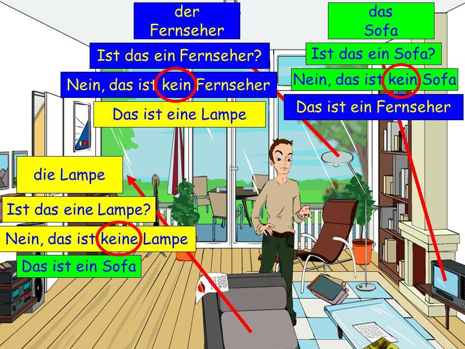 Wortschatz: das Haus Singular Plural Singular Plural derdiedas eineineein keine keinkeinekein die eine