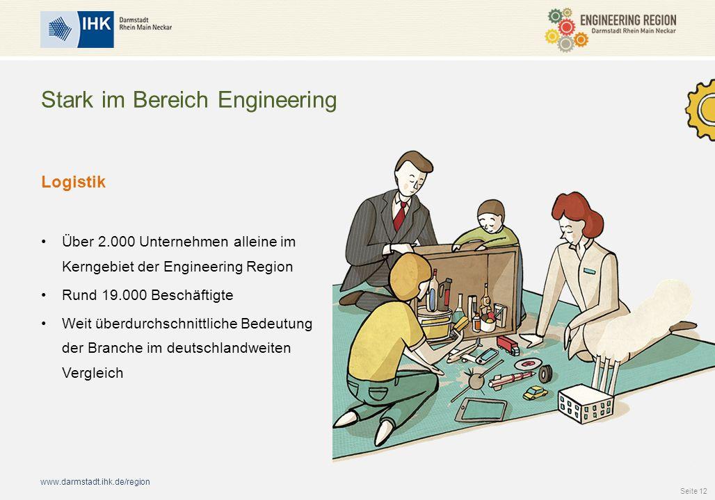 www.darmstadt.ihk.de/region Stark im Bereich Engineering Logistik Über 2.000 Unternehmen alleine im Kerngebiet der Engineering Region Rund 19.000 Besc