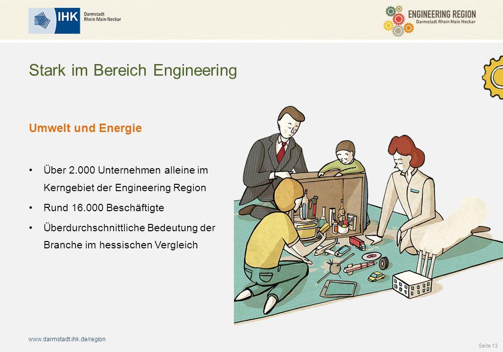 www.darmstadt.ihk.de/region Stark im Bereich Engineering Umwelt und Energie Über 2.000 Unternehmen alleine im Kerngebiet der Engineering Region Rund 16.000 Beschäftigte Überdurchschnittliche Bedeutung der Branche im hessischen Vergleich Seite 13
