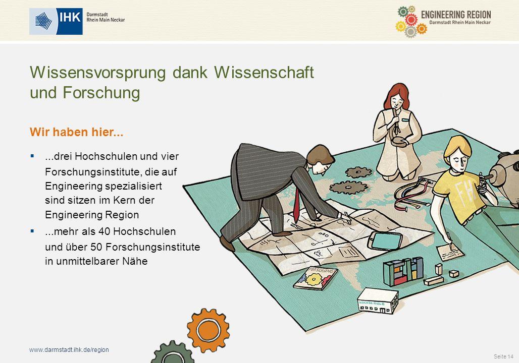 www.darmstadt.ihk.de/region Wissensvorsprung dank Wissenschaft und Forschung Wir haben hier... ...drei Hochschulen und vier Forschungsinstitute, die
