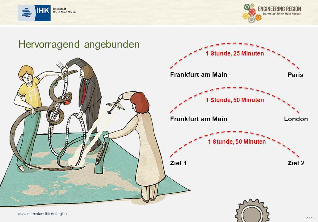 www.darmstadt.ihk.de/region Hervorragend angebunden Frankfurt am Main Paris 1 Stunde, 25 Minuten 1 Stunde, 50 Minuten Frankfurt am Main London Ziel 1 Ziel 2 1 Stunde, 50 Minuten Seite 6
