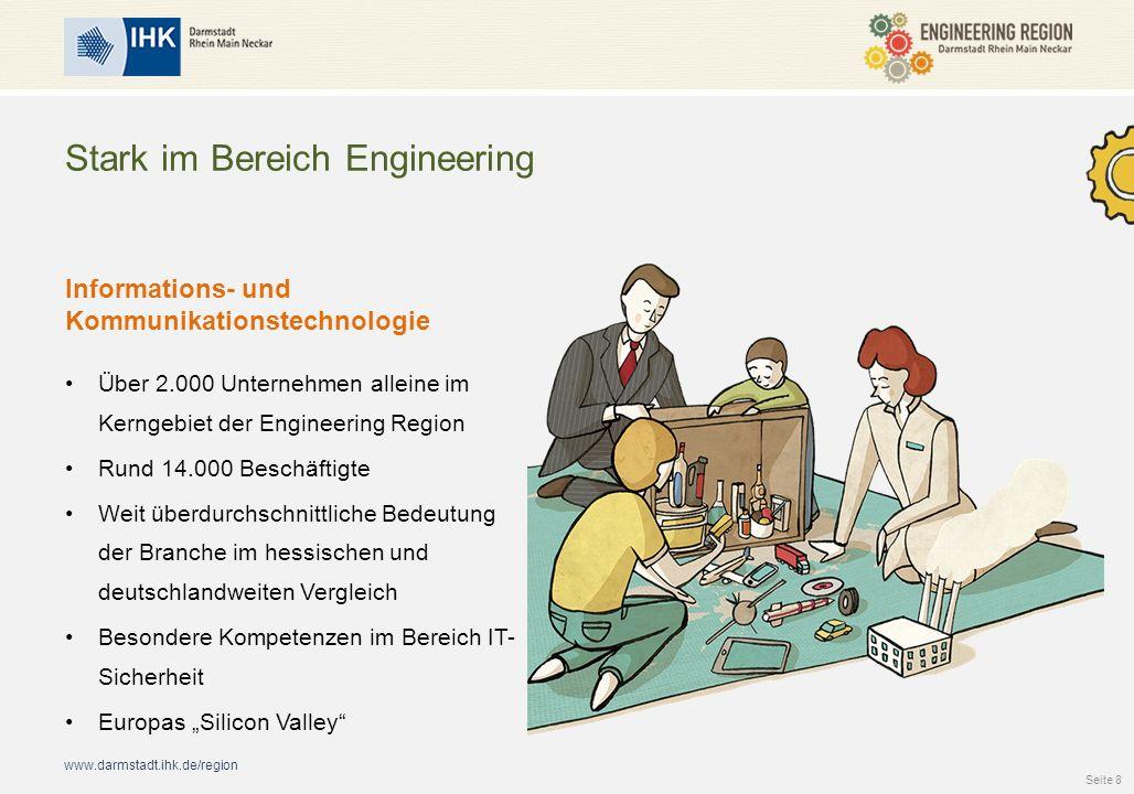 www.darmstadt.ihk.de/region Stark im Bereich Engineering Informations- und Kommunikationstechnologie Über 2.000 Unternehmen alleine im Kerngebiet der