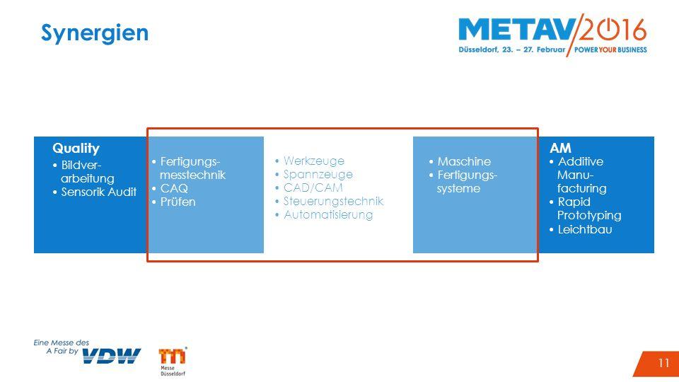 Synergien Fertigungs- messtechnik CAQ Prüfen Maschine Fertigungs- systeme Werkzeuge Spannzeuge CAD/CAM Steuerungstechnik Automatisierung Bildver- arbe