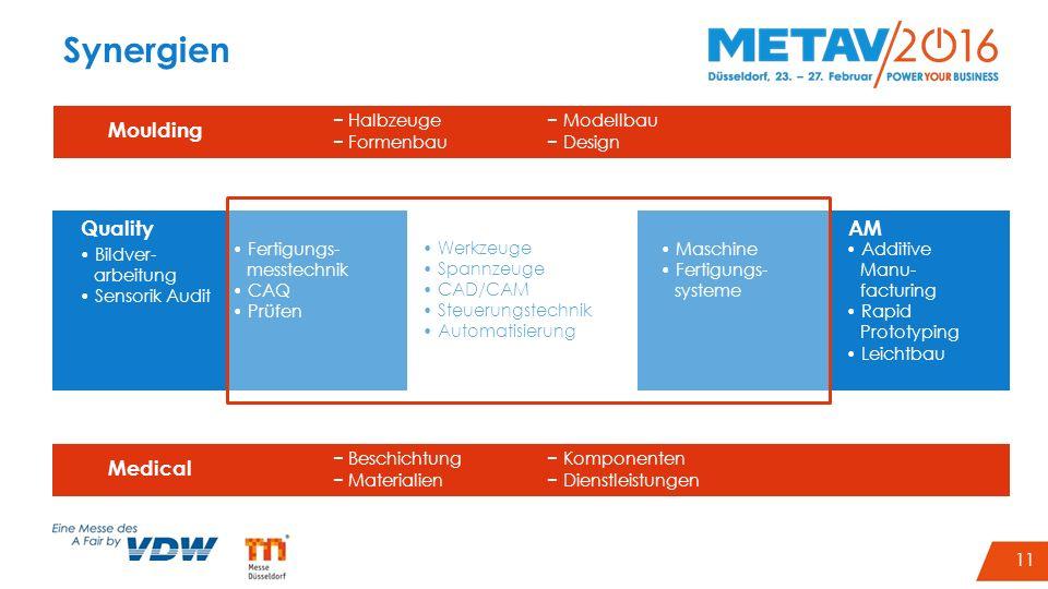 Synergien − Halbzeuge − Modellbau − Formenbau − Design Moulding Medical Fertigungs- messtechnik CAQ Prüfen Maschine Fertigungs- systeme Werkzeuge Span