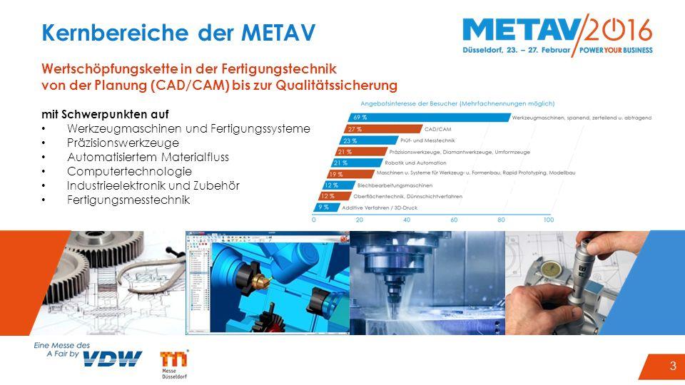 3 Kernbereiche der METAV Wertschöpfungskette in der Fertigungstechnik von der Planung (CAD/CAM) bis zur Qualitätssicherung mit Schwerpunkten auf Werkz