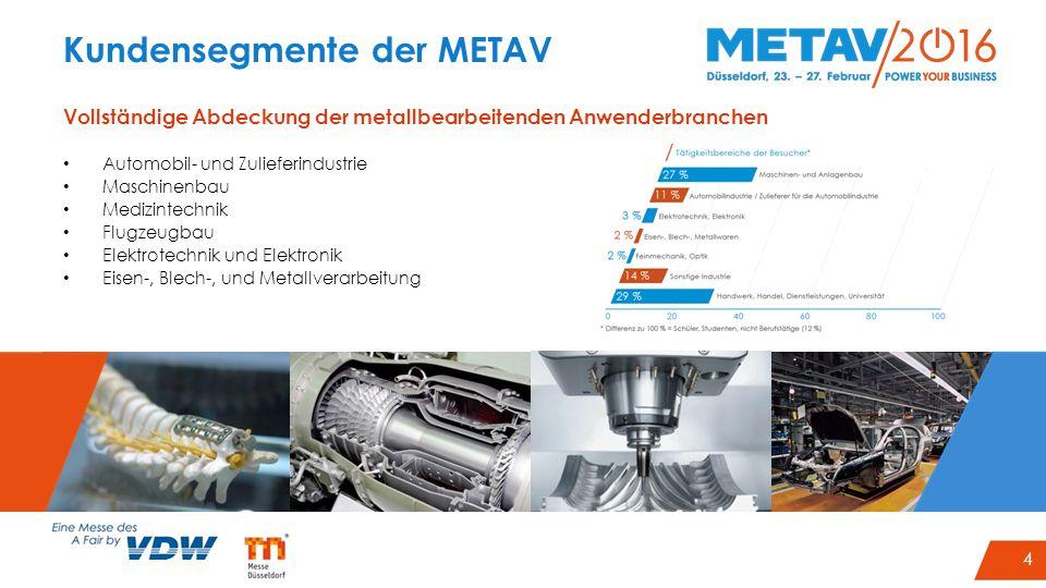 4 Vollständige Abdeckung der metallbearbeitenden Anwenderbranchen Automobil- und Zulieferindustrie Maschinenbau Medizintechnik Flugzeugbau Elektrotech