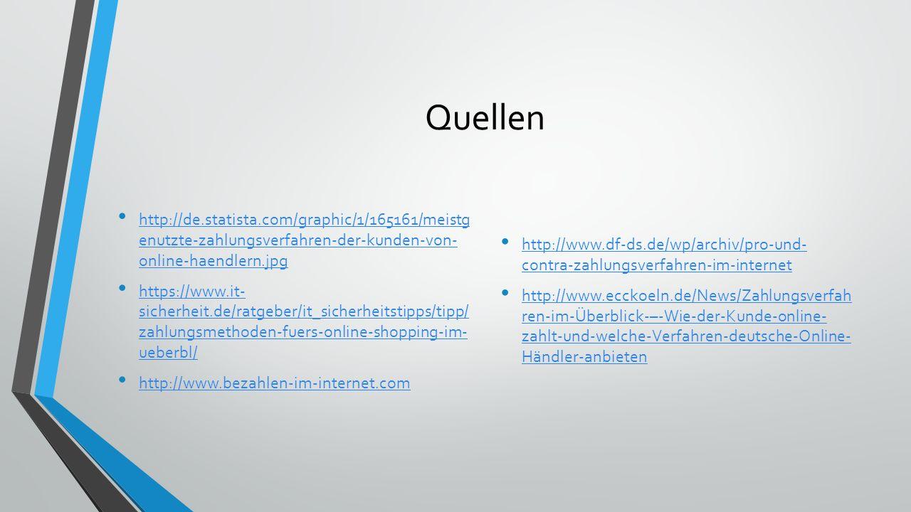 Quellen http://de.statista.com/graphic/1/165161/meistg enutzte-zahlungsverfahren-der-kunden-von- online-haendlern.jpg http://de.statista.com/graphic/1