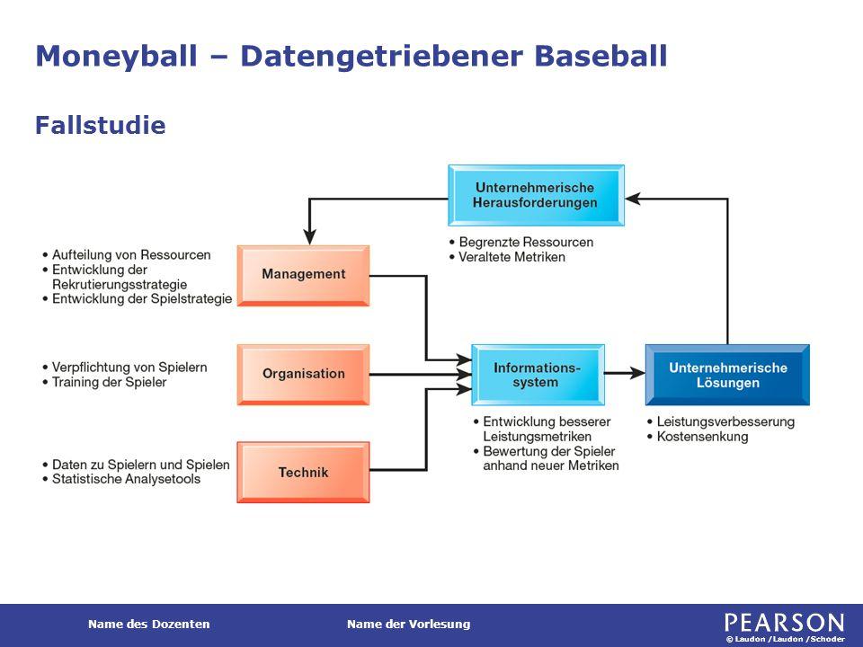 © Laudon /Laudon /Schoder Name des DozentenName der Vorlesung Moneyball – Datengetriebener Baseball Fallstudie