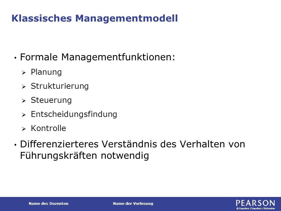 © Laudon /Laudon /Schoder Name des DozentenName der Vorlesung Klassisches Managementmodell Formale Managementfunktionen:  Planung  Strukturierung 