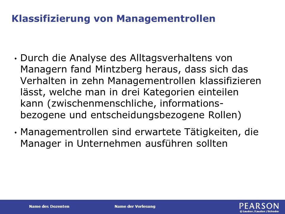 © Laudon /Laudon /Schoder Name des DozentenName der Vorlesung Klassifizierung von Managementrollen Durch die Analyse des Alltagsverhaltens von Manager