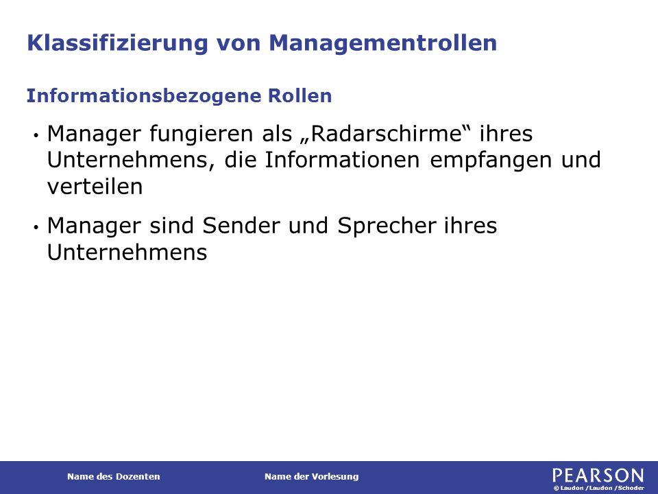 """© Laudon /Laudon /Schoder Name des DozentenName der Vorlesung Klassifizierung von Managementrollen Manager fungieren als """"Radarschirme"""" ihres Unterneh"""