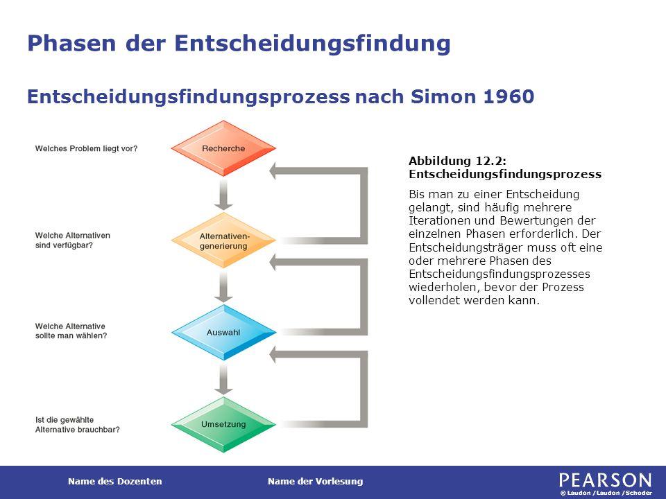 © Laudon /Laudon /Schoder Name des DozentenName der Vorlesung Phasen der Entscheidungsfindung Entscheidungsfindungsprozess nach Simon 1960 Abbildung 1