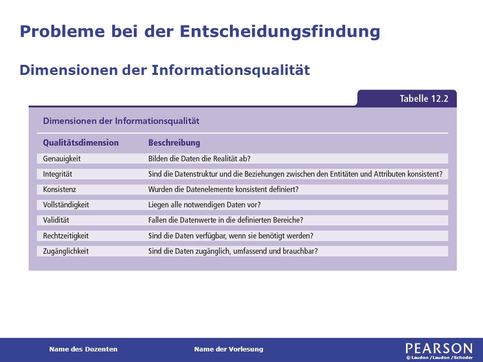 © Laudon /Laudon /Schoder Name des DozentenName der Vorlesung Probleme bei der Entscheidungsfindung Dimensionen der Informationsqualität