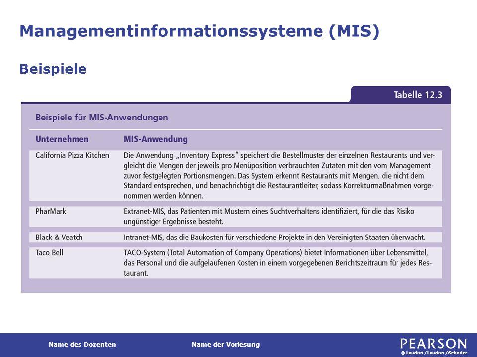 © Laudon /Laudon /Schoder Name des DozentenName der Vorlesung Managementinformationssysteme (MIS) Beispiele