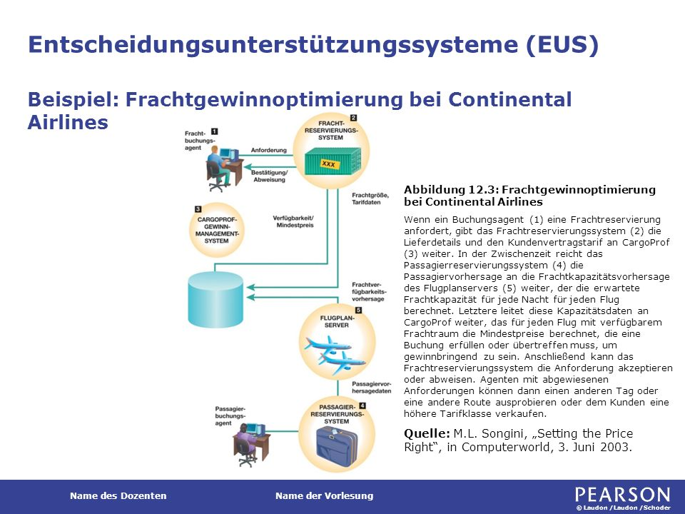© Laudon /Laudon /Schoder Name des DozentenName der Vorlesung Entscheidungsunterstützungssysteme (EUS) Beispiel: Frachtgewinnoptimierung bei Continent