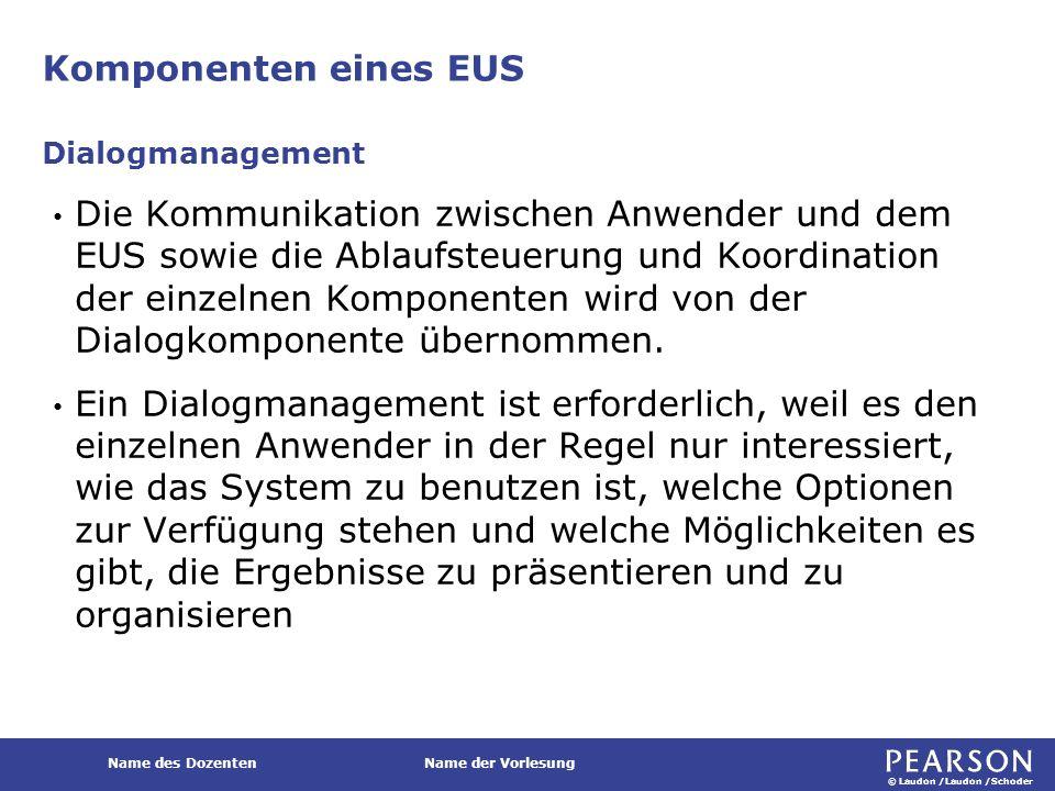 © Laudon /Laudon /Schoder Name des DozentenName der Vorlesung Komponenten eines EUS Die Kommunikation zwischen Anwender und dem EUS sowie die Ablaufst
