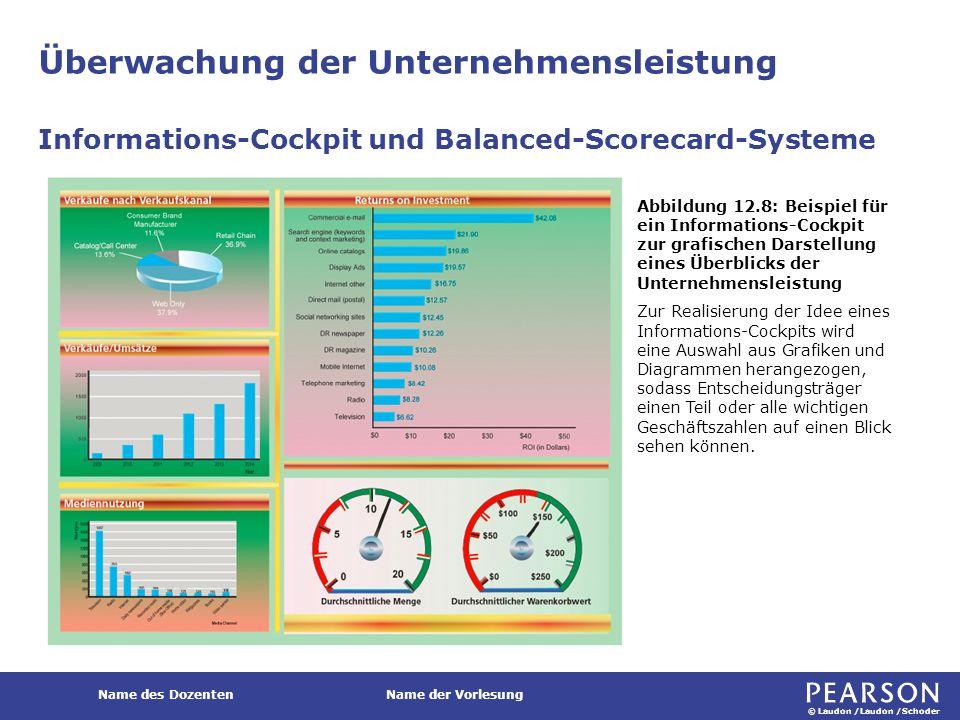 © Laudon /Laudon /Schoder Name des DozentenName der Vorlesung Überwachung der Unternehmensleistung Informations-Cockpit und Balanced-Scorecard-Systeme