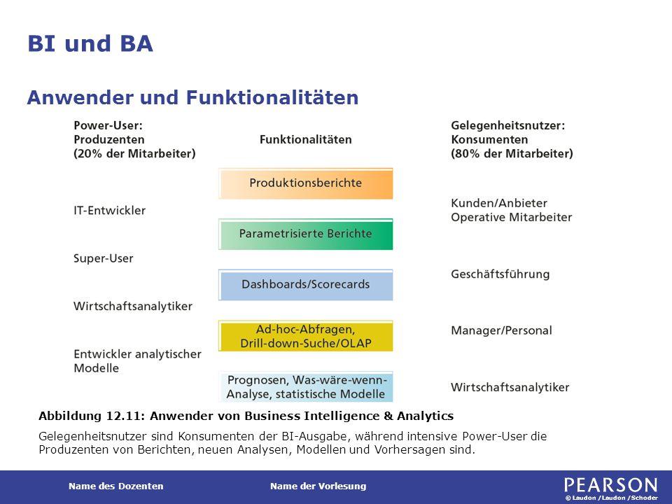 © Laudon /Laudon /Schoder Name des DozentenName der Vorlesung BI und BA Anwender und Funktionalitäten Abbildung 12.11: Anwender von Business Intellige