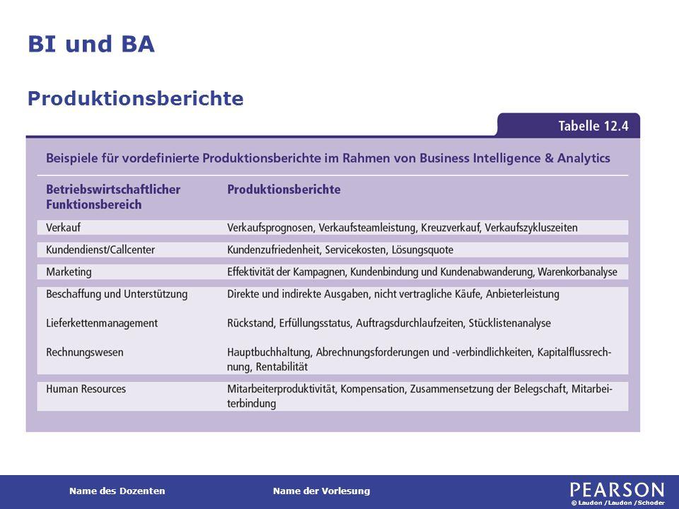 © Laudon /Laudon /Schoder Name des DozentenName der Vorlesung BI und BA Produktionsberichte
