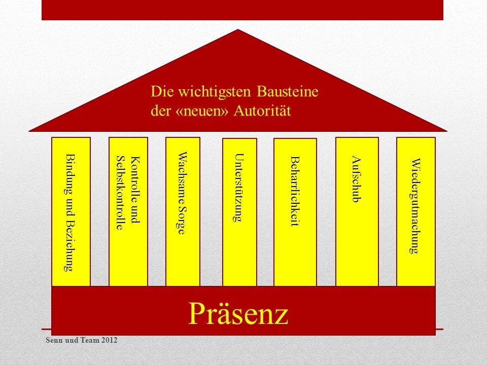 Die wichtigsten Bausteine der «neuen» Autorität Kontrolle und Selbstkontrolle Bindung und Beziehung Wachsame Sorge Beharrlichkeit Unterstützung Aufsch