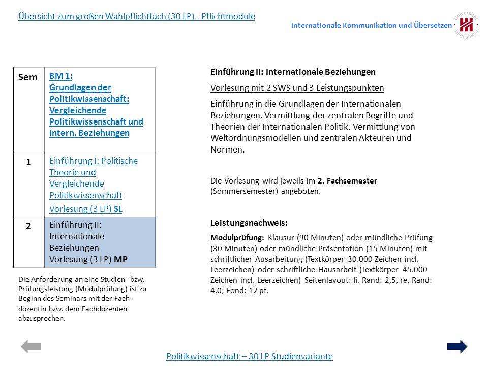 Politikwissenschaft – 30 LP Studienvariante Sem BM 1: Grundlagen der Politikwissenschaft: Vergleichende Politikwissenschaft und Intern.