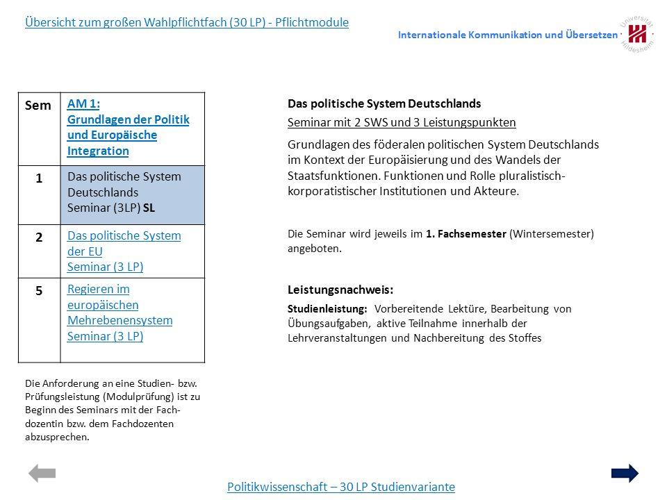 Sem AM 1: Grundlagen der Politik und Europäische Integration 1 Das politische System Deutschlands Seminar (3LP) SL 2 Das politische System der EU Seminar (3 LP) 5 Regieren im europäischen Mehrebenensystem Seminar (3 LP) Politikwissenschaft – 30 LP Studienvariante Übersicht zum großen Wahlpflichtfach (30 LP) - Pflichtmodule Das politische System Deutschlands Seminar mit 2 SWS und 3 Leistungspunkten Grundlagen des föderalen politischen System Deutschlands im Kontext der Europäisierung und des Wandels der Staatsfunktionen.