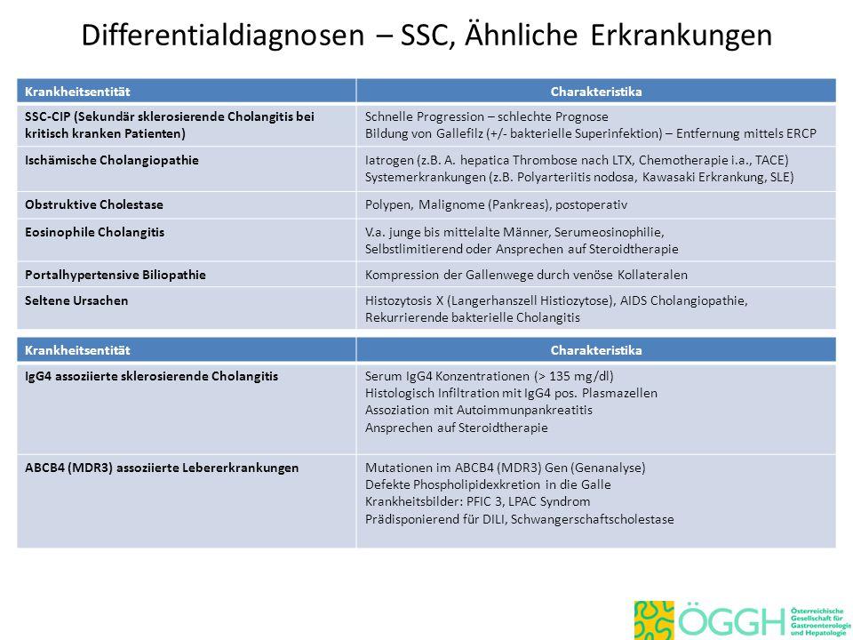 Differentialdiagnosen – SSC, Ähnliche Erkrankungen KrankheitsentitätCharakteristika SSC-CIP (Sekundär sklerosierende Cholangitis bei kritisch kranken