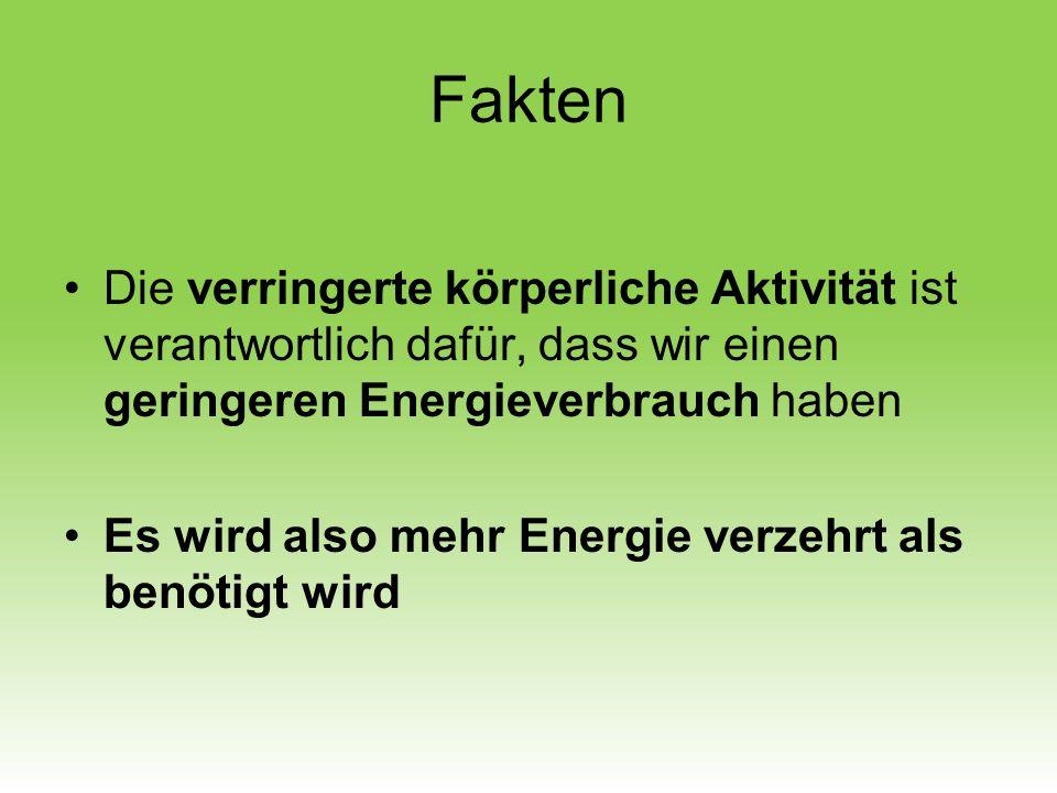 Fakten Die verringerte körperliche Aktivität ist verantwortlich dafür, dass wir einen geringeren Energieverbrauch haben Es wird also mehr Energie verz