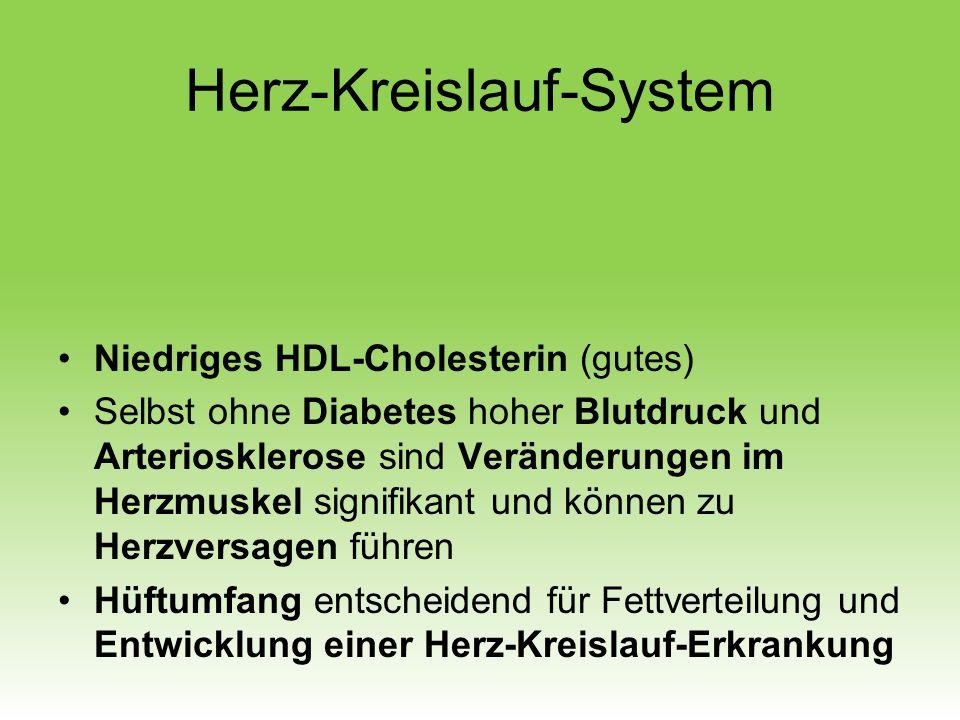 Niedriges HDL-Cholesterin (gutes) Selbst ohne Diabetes hoher Blutdruck und Arteriosklerose sind Veränderungen im Herzmuskel signifikant und können zu